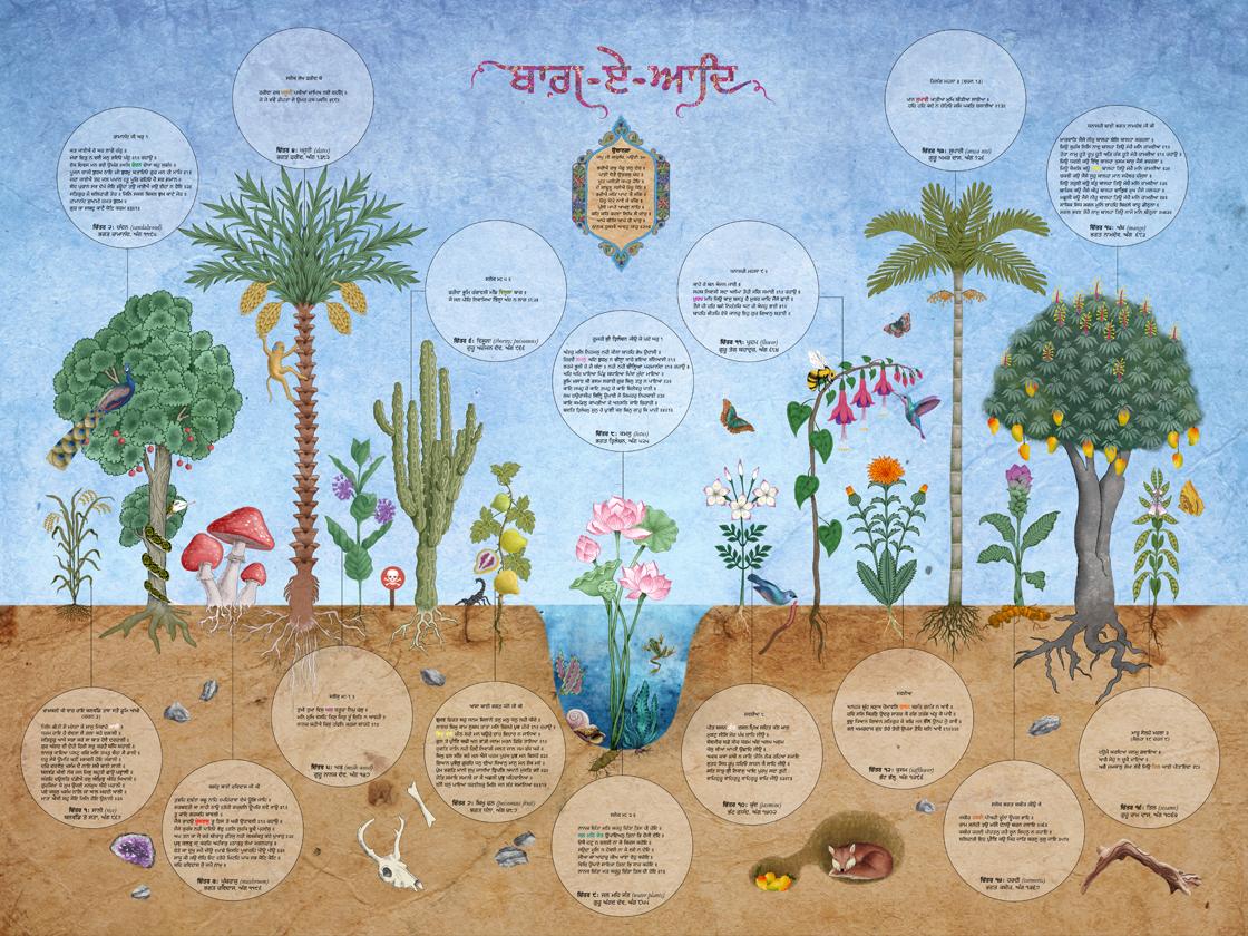 Aad Granth Garden 1